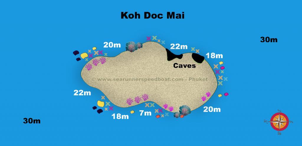 Koh Doc Mai Diving Searunnerspeedboat
